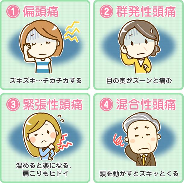 昭和区ファースト接骨院頭痛の種類